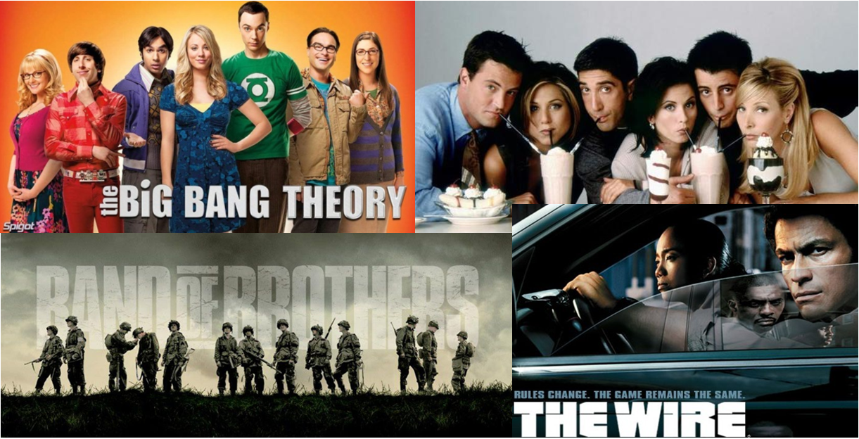 the most popular american TV series in China