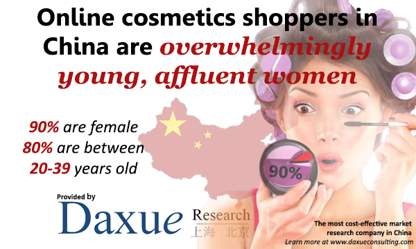 Daxue Consulting Daxue Research
