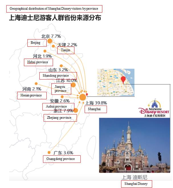 Chinese theme parks