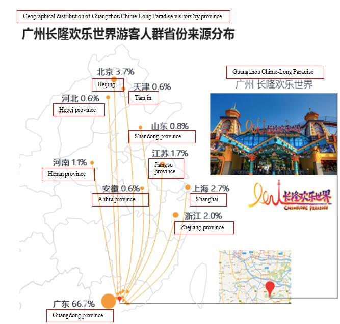 Entertainment industry in China