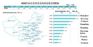 electric-hybrids in China