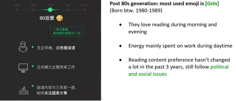 Read the WeChat report 2018-2019