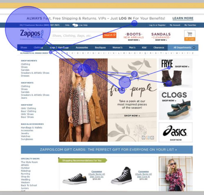 improve your conversion with Eyetracking for Chinese Consumers