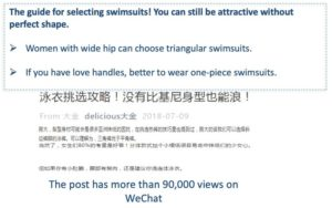 Swimsuit industry in China
