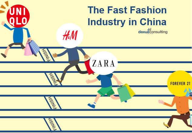 The fast fashion market in China
