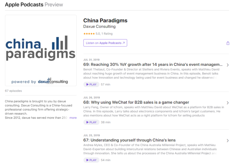 China Paradigm is the #1 China business podcast