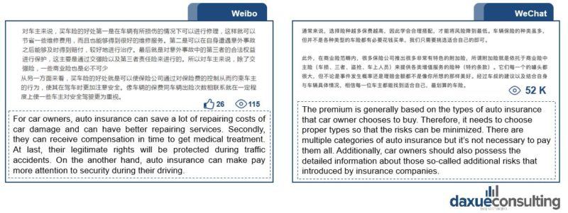 Chinese consumers ask: what are the benefits of buying car insurance in China