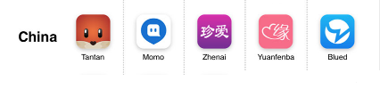 Top of the dating app downloads in China