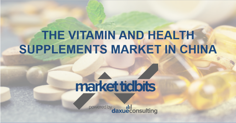 vitamin and health supplements sector in China