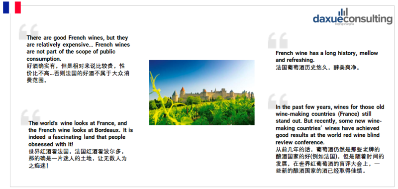 Chinese consumers perceptions of French wine imports in China
