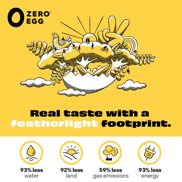 Zero Egg post in occasion of the World Nature Conservation Day foreign sustainable food startups in China
